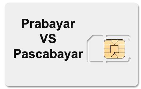 Mengenal Perbedaan Prabayar dan Pascabayar